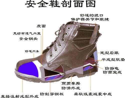 如何正确选购安全防护鞋?